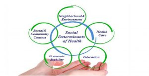 Social Determinants of Health and Methamphetamine @ Skype